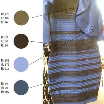 Es ist raus – Das Kleid ist hellblau-gold